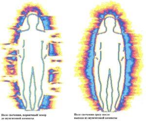 Рис. 12. Поля свечения человека (метод газоразрядной визуализации по Короткову К. Г.)