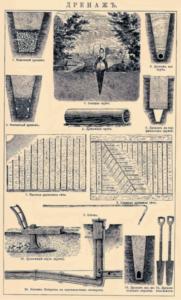 Рисунок 3. Дренажная система XIX века