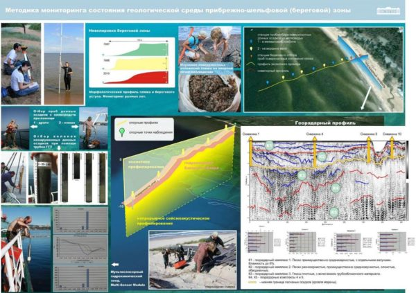 «Государственный мониторинг состояния недр прибрежно-шельфовой зоны Балтийского, Белого и Баренцева морей» (2011-2017) (ВСЕГЕИ) (Роснедра)