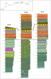 Рисунок 15. Верхняя граница леэтсеской свиты (красные горизонтальные линии) и граница нижнего и среднего ордовика, совпадающая с поверхностью «стекла» в нижней части толщи «дикарей» в обнажениях долины реки Поповки (синие линии корреляции). Окраски пород – как в обнажениях. Для обозначения состава отложений использованы общеупотребимые условные обозначения (пояснения в тексте)